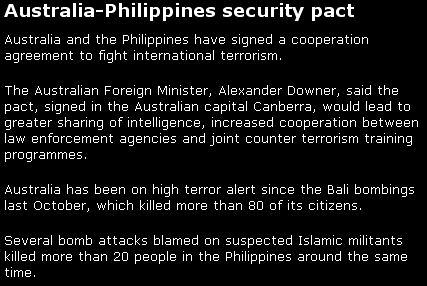 AUSTRALIA-PHILIPPINES SECURITY PACT